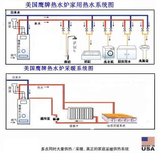 美国鹰牌热水炉维修